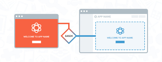 Creating a Shopify App: Embedded App SDK