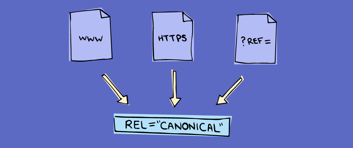 blog in review 2018: canonical urls