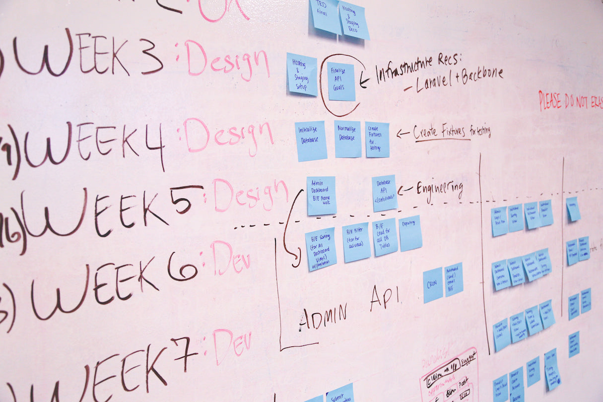 How To Develop An Effective Creative Brainstorming Process