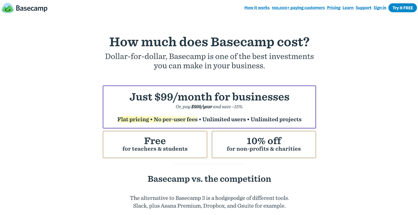 content marketing funnel: basecamp