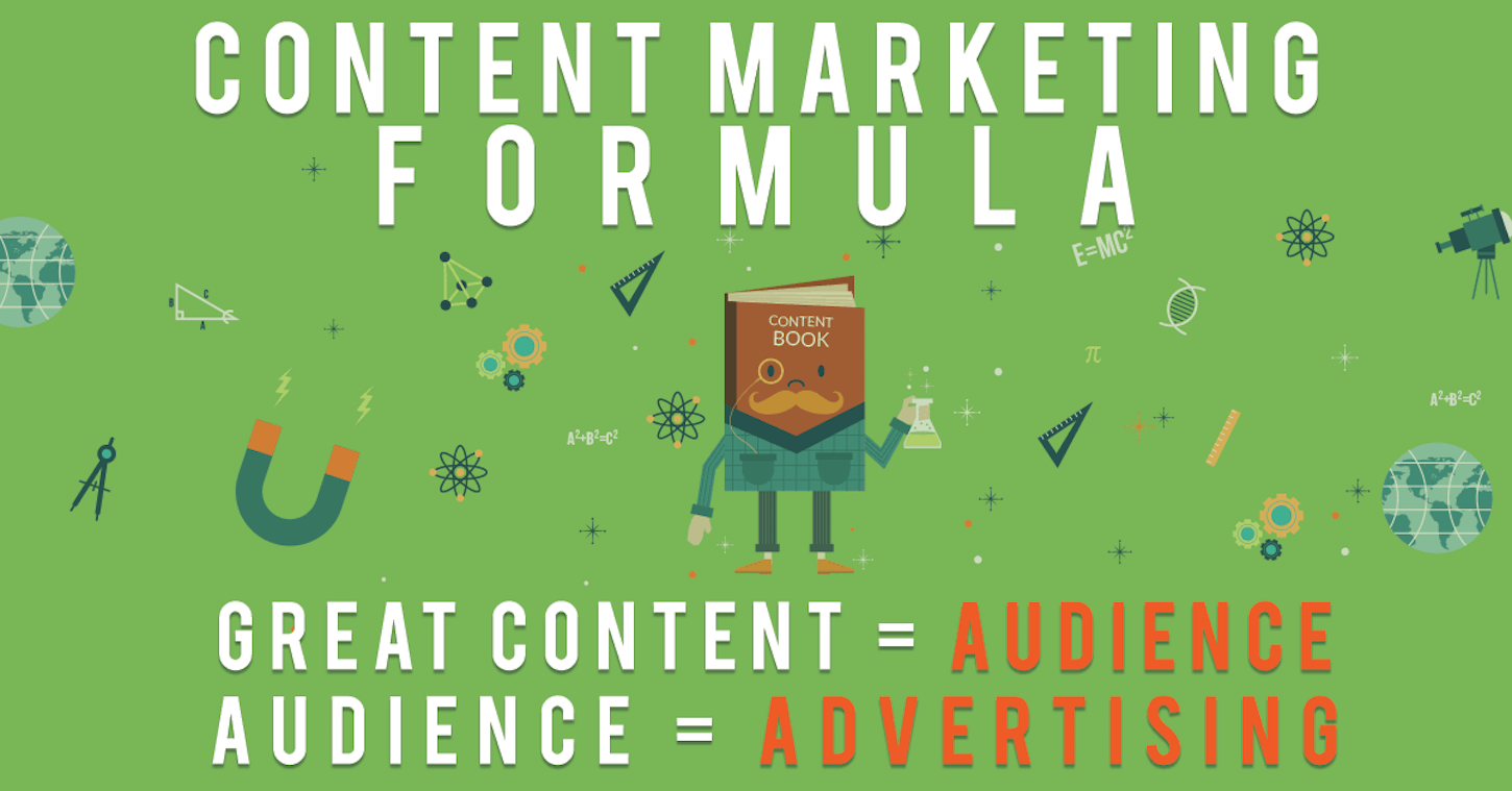 content marketing funnel: formula