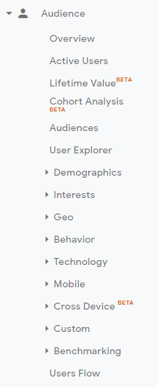 email personalization google analytics audience