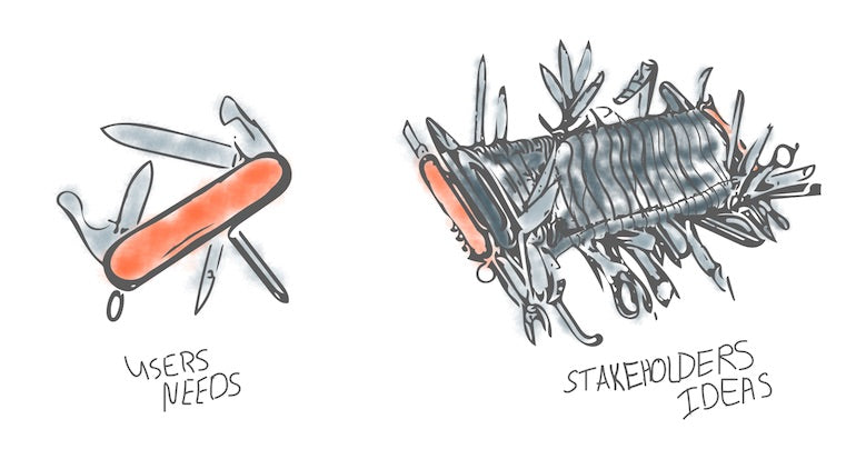 Illustration of two Swiss army knives. The one of the left is labelled users needs and has just a few key tools. The utility knife on the right is labelled stakeholders ideas and is thick with so many tools it is unable to open properly.