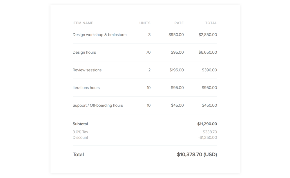 Rent Payment Receipt Form Word Writing A Freelance Invoice That Gets You Paid Faster Where Can I Buy A Receipt Book Pdf with Receipt Books Word Freelance Invoice Invoice Details What Is Cash Receipt