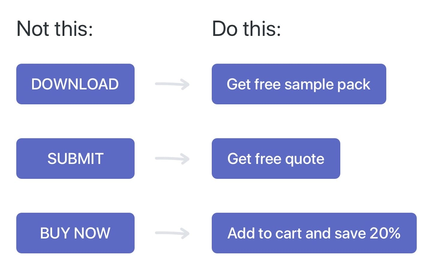 landing page optimization: benefit cta