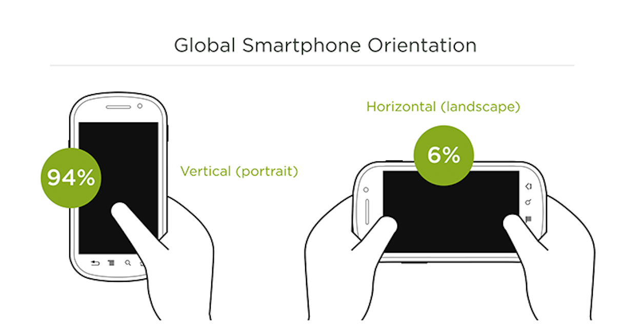 mobile design: orientation