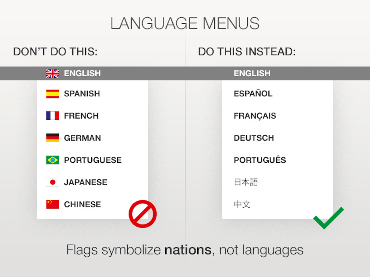 multilingual digital products: flags