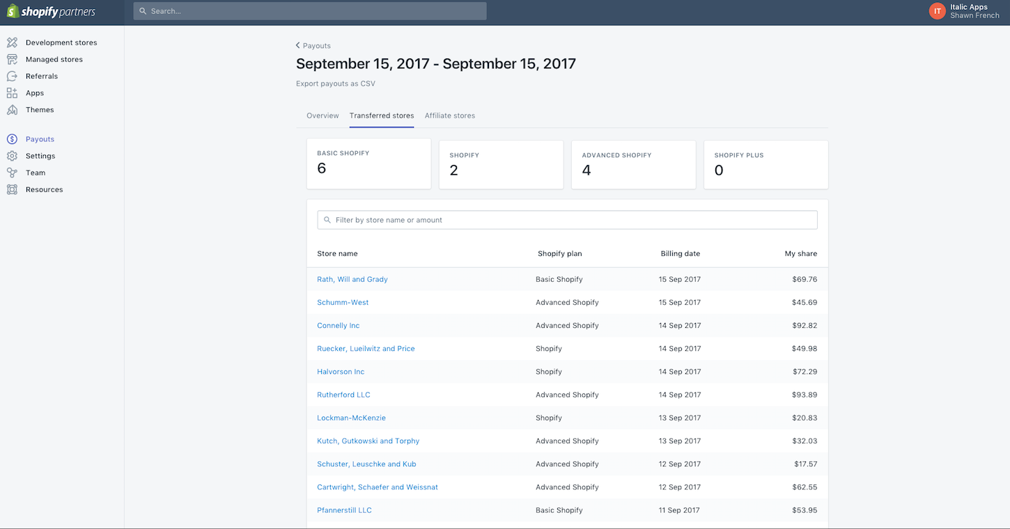 partner dashboard: example