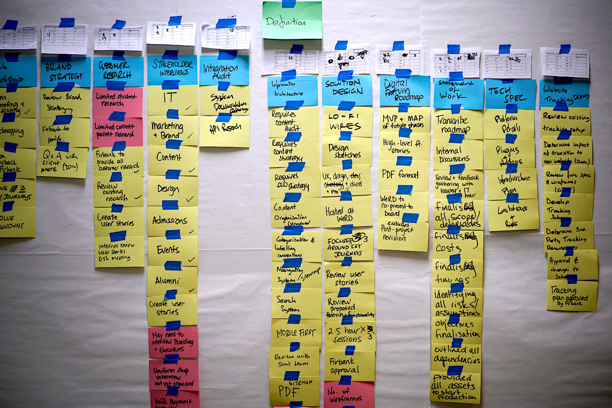 project-management-process-post-it