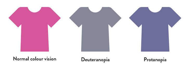 Colour Blindness: Shirt Colour Spectrum