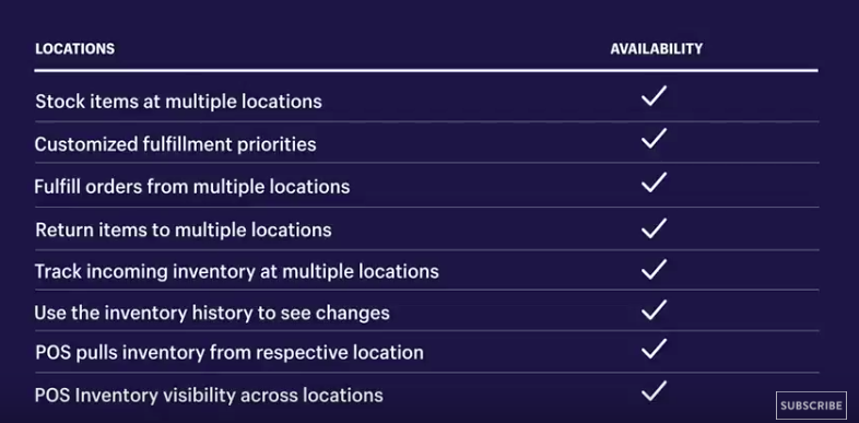 shopify locations developer api avilability
