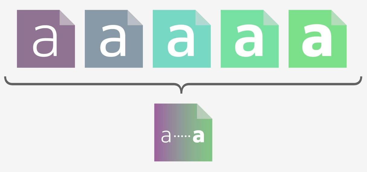 Variable font axes