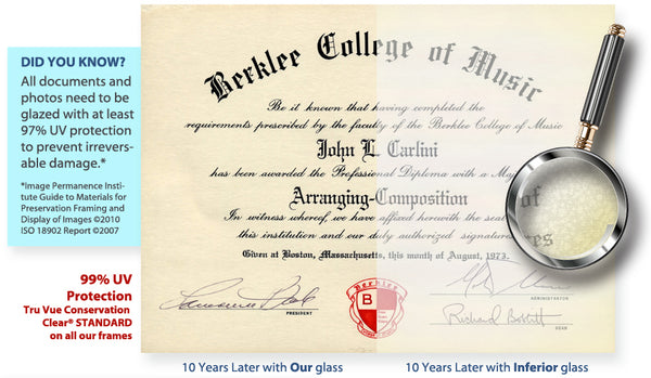 UV glass prevents your diploma from fading