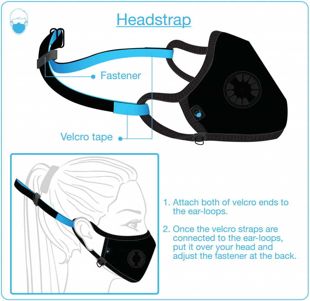 headstraps guide