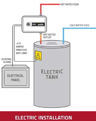 AutoBooster Electric Installation