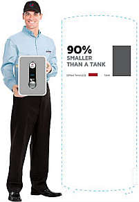 size comparison tank vs RTEX-13 Electric Tankless Water Heater