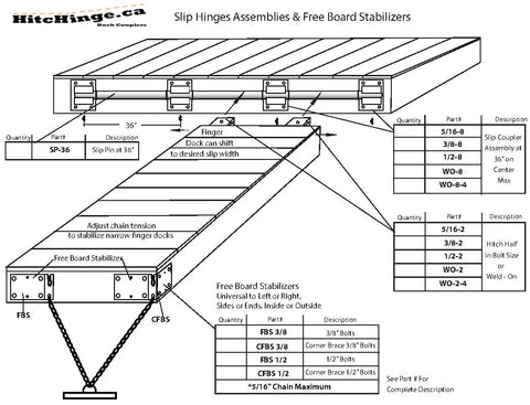 Black and white digital drawing of slip hinges assemblies and free board stabilizers.