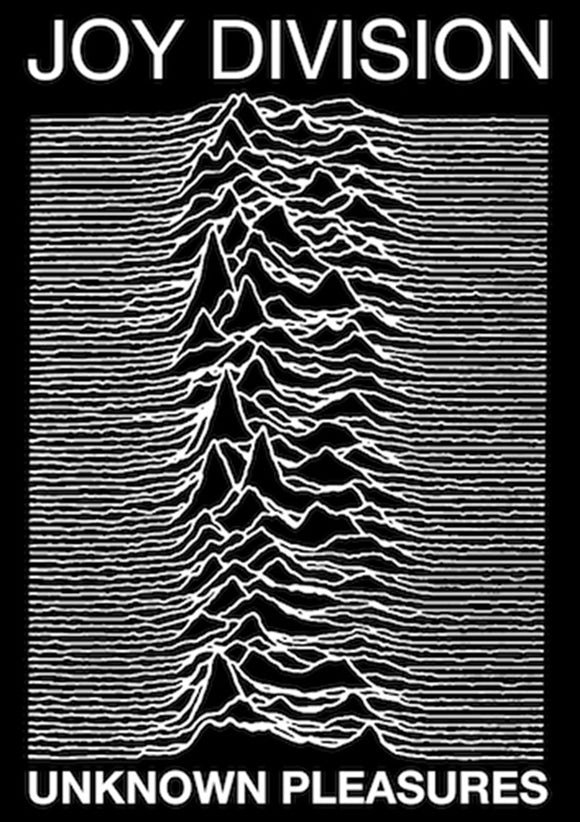 Joy Division Poster - DeadRockers
