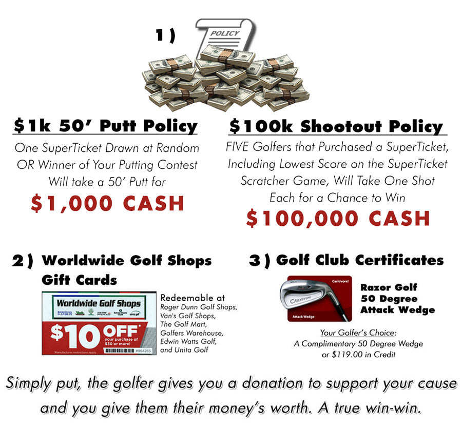 SuperTicket Tournament Fundraising Package Why do golfers want SuperTickets