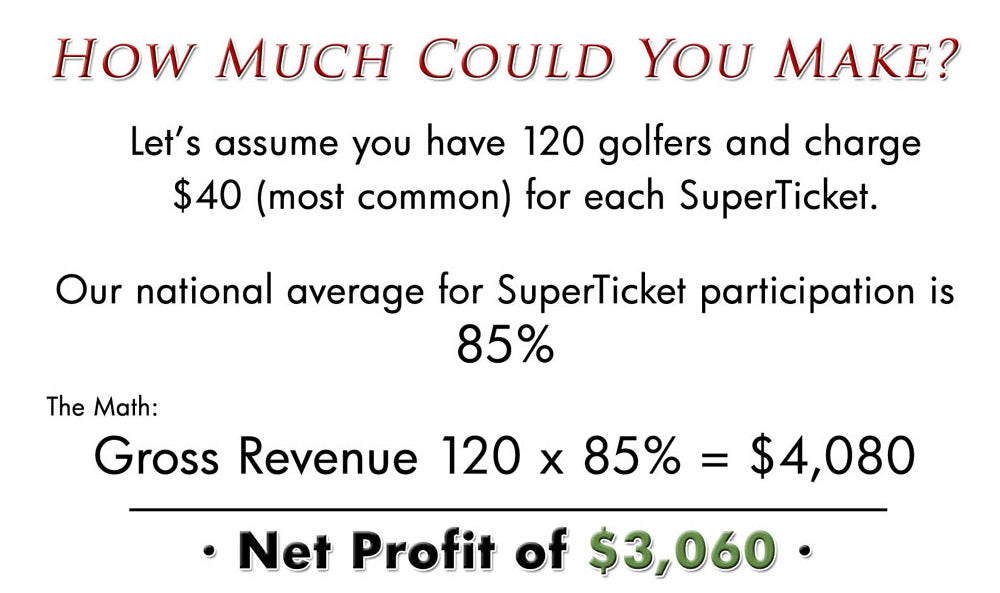 SuperTicket How Much Could We Make