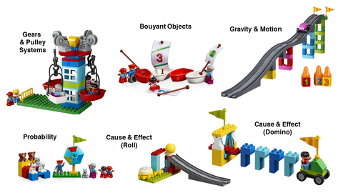LEGO Education STEAM Park Example Builds