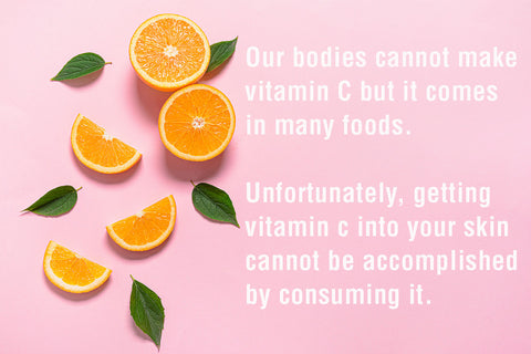 Vitamin C Can't Get Help Your Skin By Consuming It