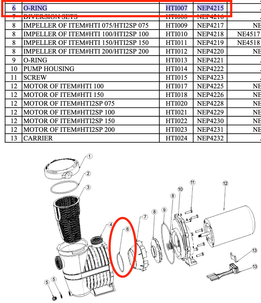 Replacement Part NEP4215 O Ring HTI007