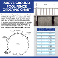 Above Ground Pool Fence Kit - White