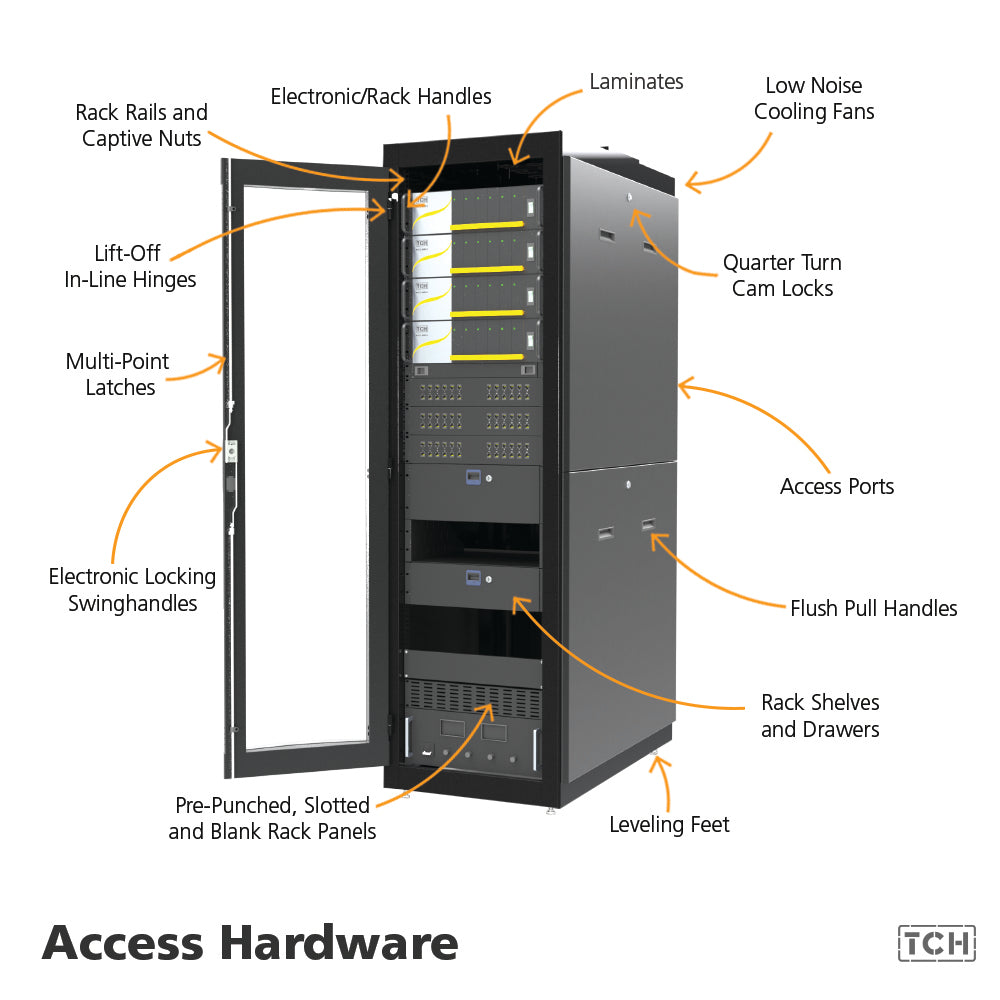 Access Hardware Breakdown
