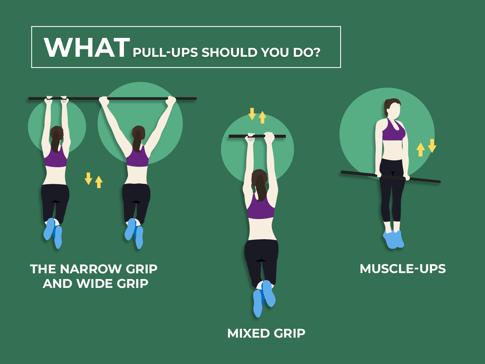 Chin Up Exercises on an infographic