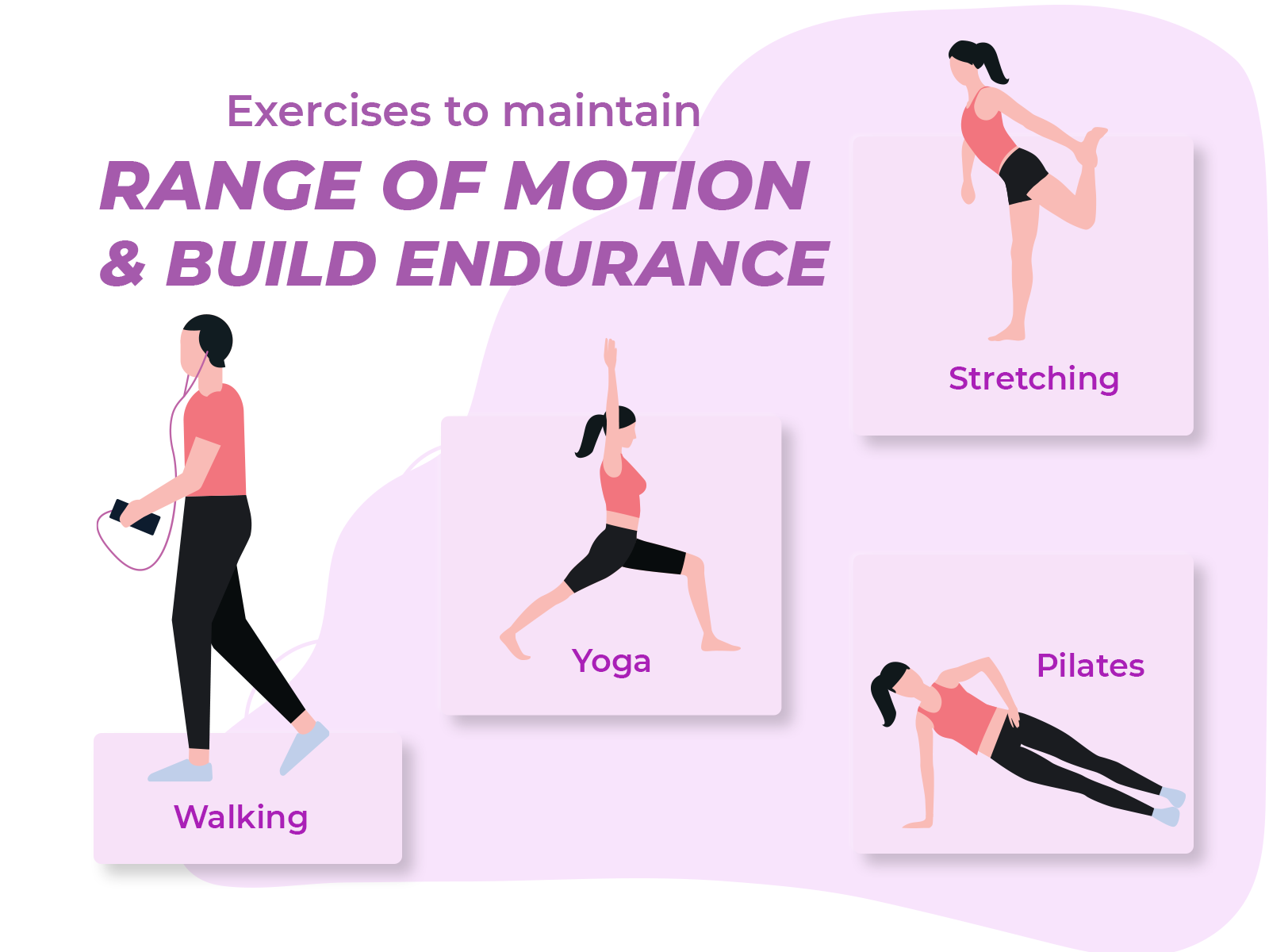 Showcasing different types of exercises useful in arthritis