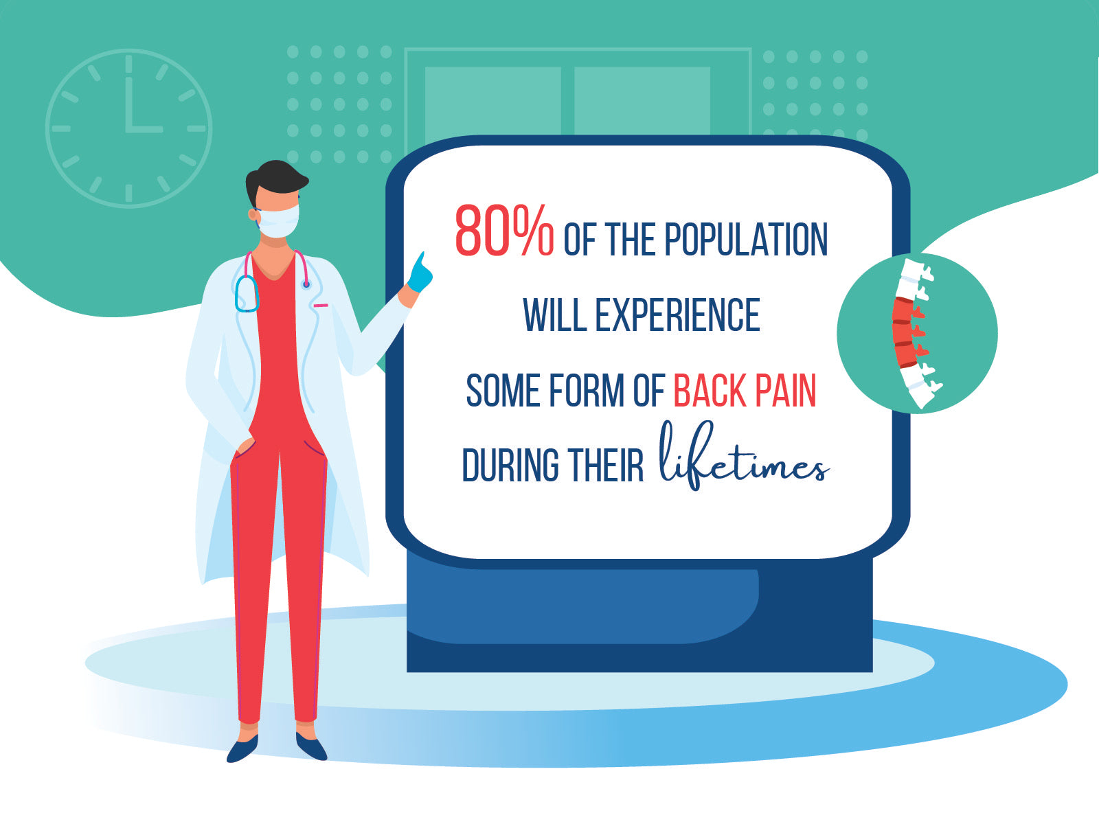 Facts on Back Pain
