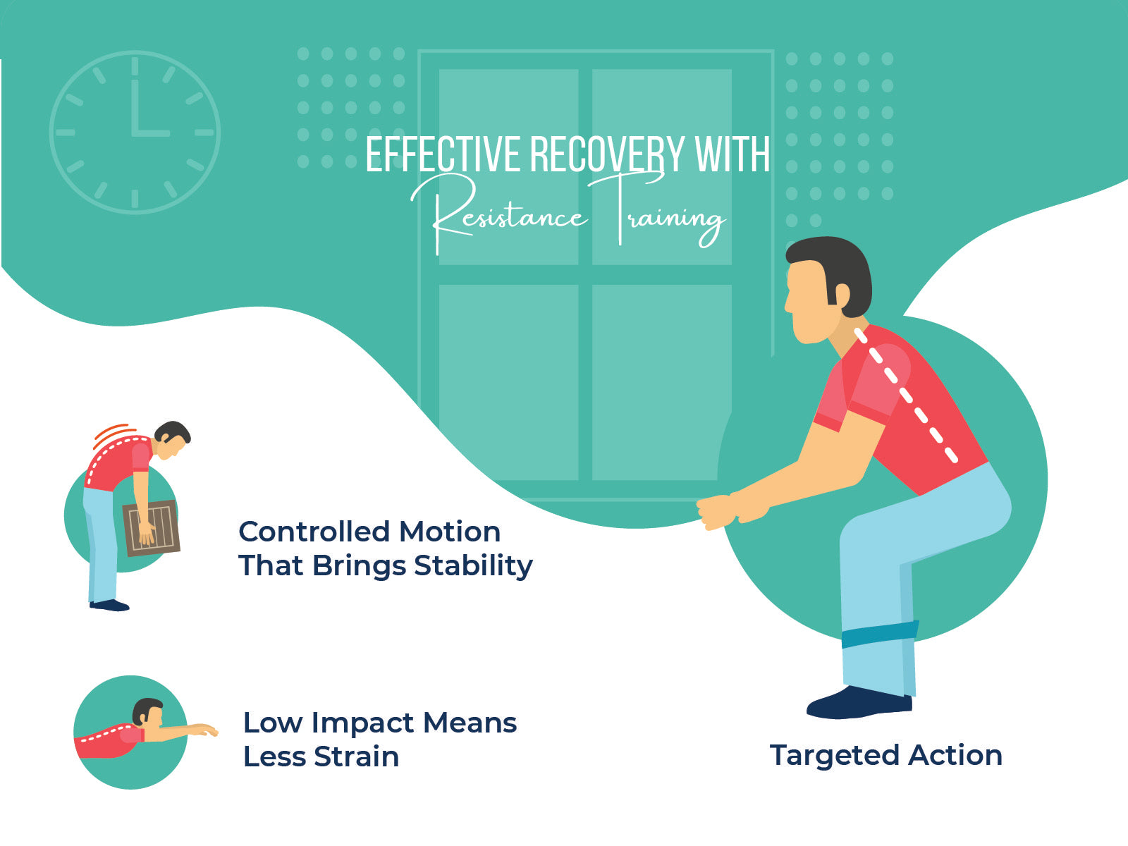Explaining Recovery from Back Pain