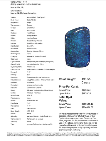 Black Opal Valuation