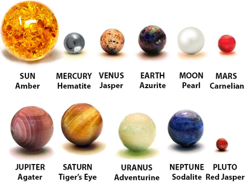 Gemstones and their corresponding planet, as a source of inspiration for bespoke jewellery designs