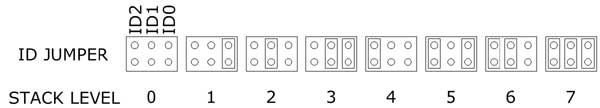 8-MOSFETS Stack Level Jumpers
