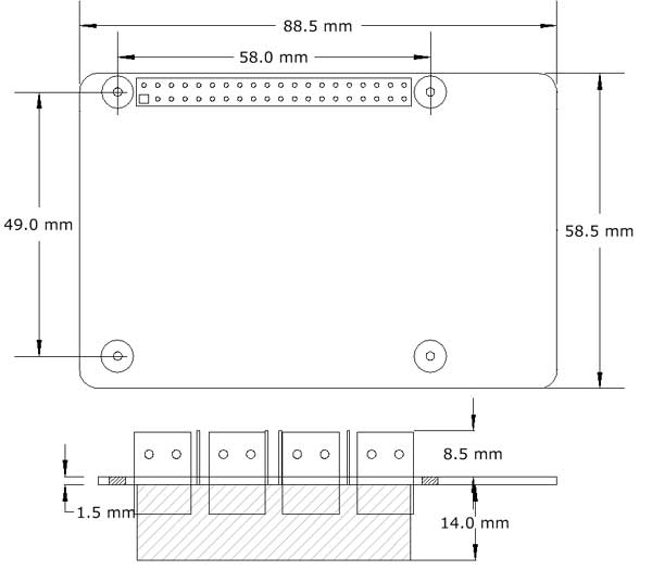 8-MOSFETS for Raspberry Pi Card Dimensions
