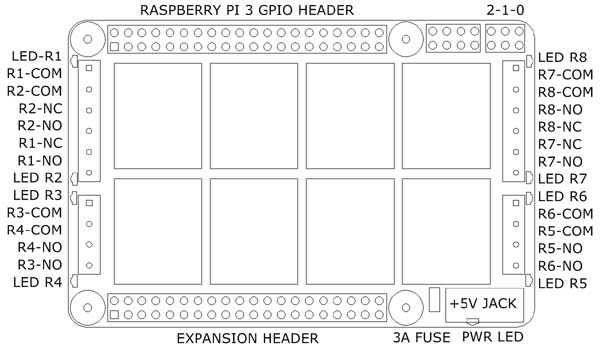 Home Automation for Raspberry Pi Layout