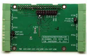 8-Channel RTD Card for Raspberry Pi