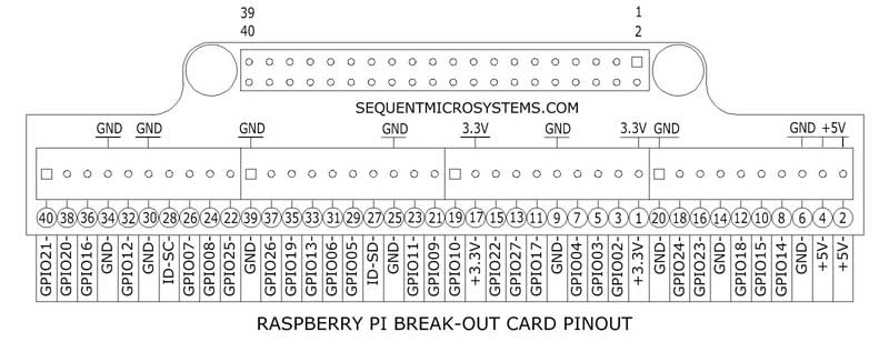 Breakout Card for Raspberry Pi
