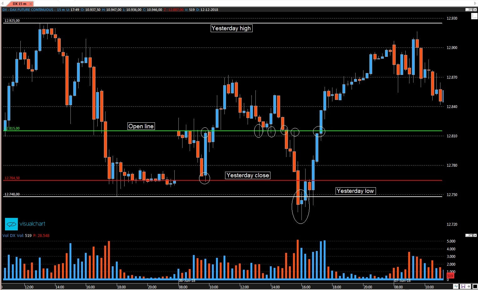 Intraday Exit Swing High Low