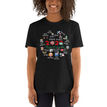 Load image into Gallery viewer, 2020 Commemorative Tshirt - 2020 A Year to Remember - Quarantine Shirt - 2020 Rewind - Christmas New Year Gift - Unisex Tshirt - Fauci Mask
