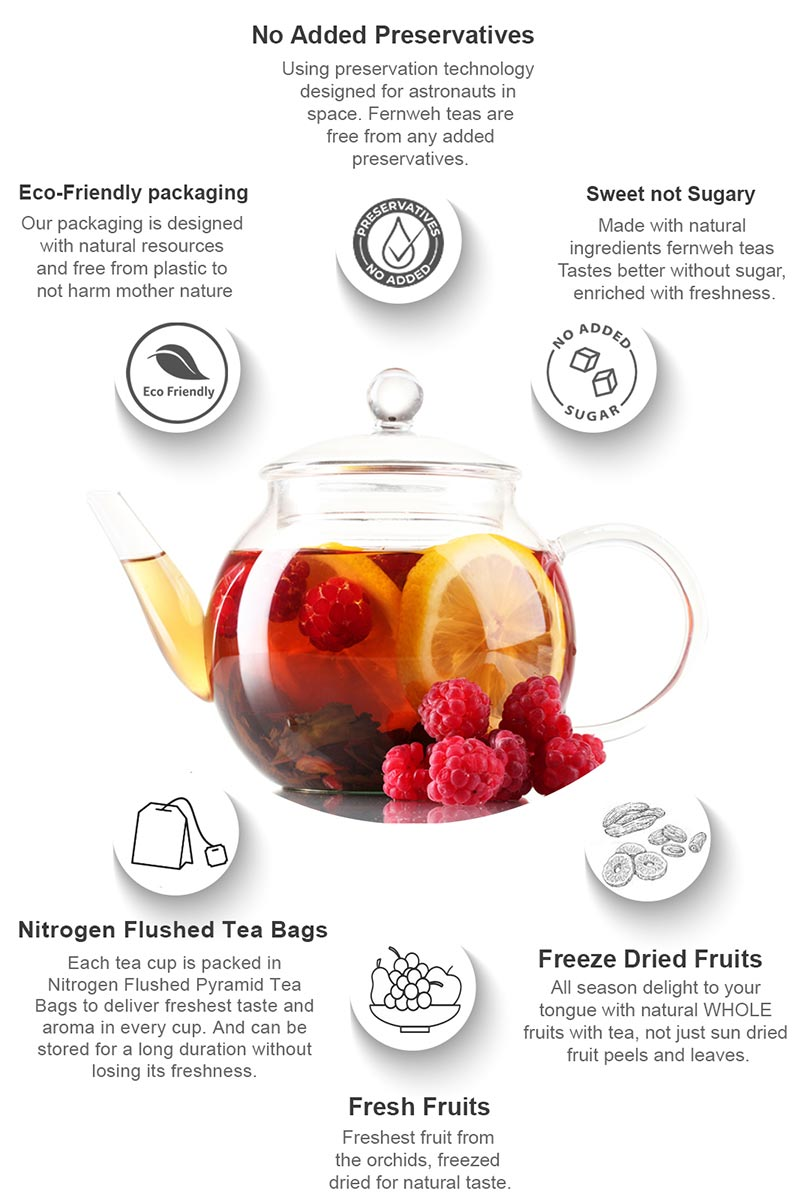 Buy Assorted Summer Tea Collection Online | Best Summer Teas in Loose Leaf & Pyramid Tea Bags at Fernweh Agro