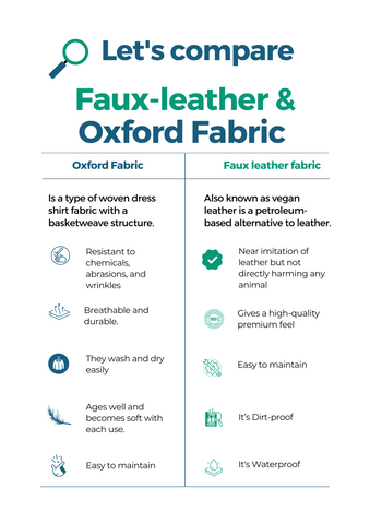 Difference between Oxford Fabric and Faux Leather