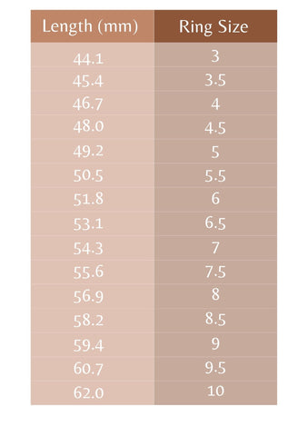 Ring size conversion chart- mm to ring size