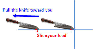 Slicing by pulling a Gyuto knife