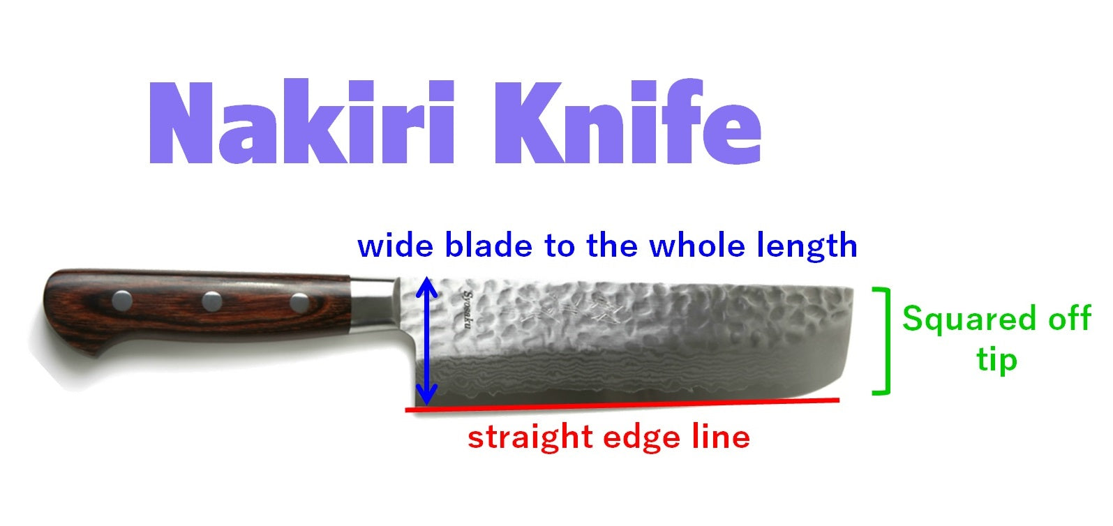 Shape of Nakiri knife