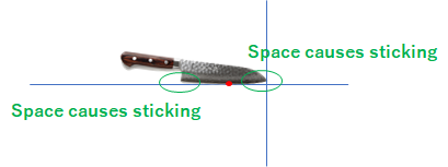 Gyuto knife spaces causing sticking by insufficient rocking motion