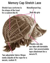 Wefted-Memory cap-stretch lace