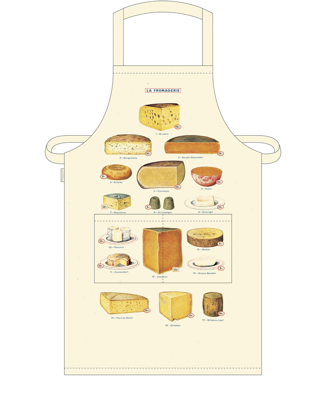 Cavallini & Co. Cheese Chart Cotton Apron